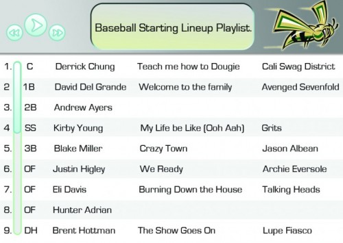 Sac State baseball and softball teams' walkup playlists