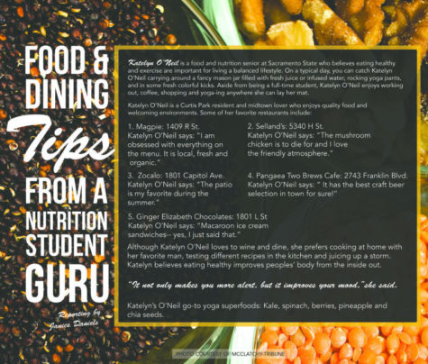 Food and dining tips from a nutrition student guru