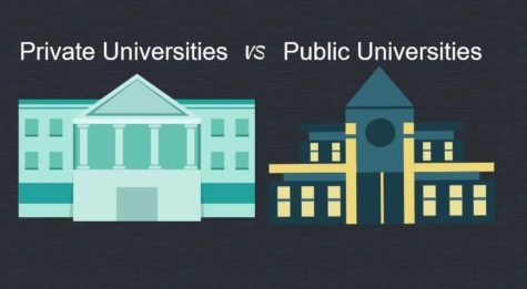 Private universities are not better than public universities