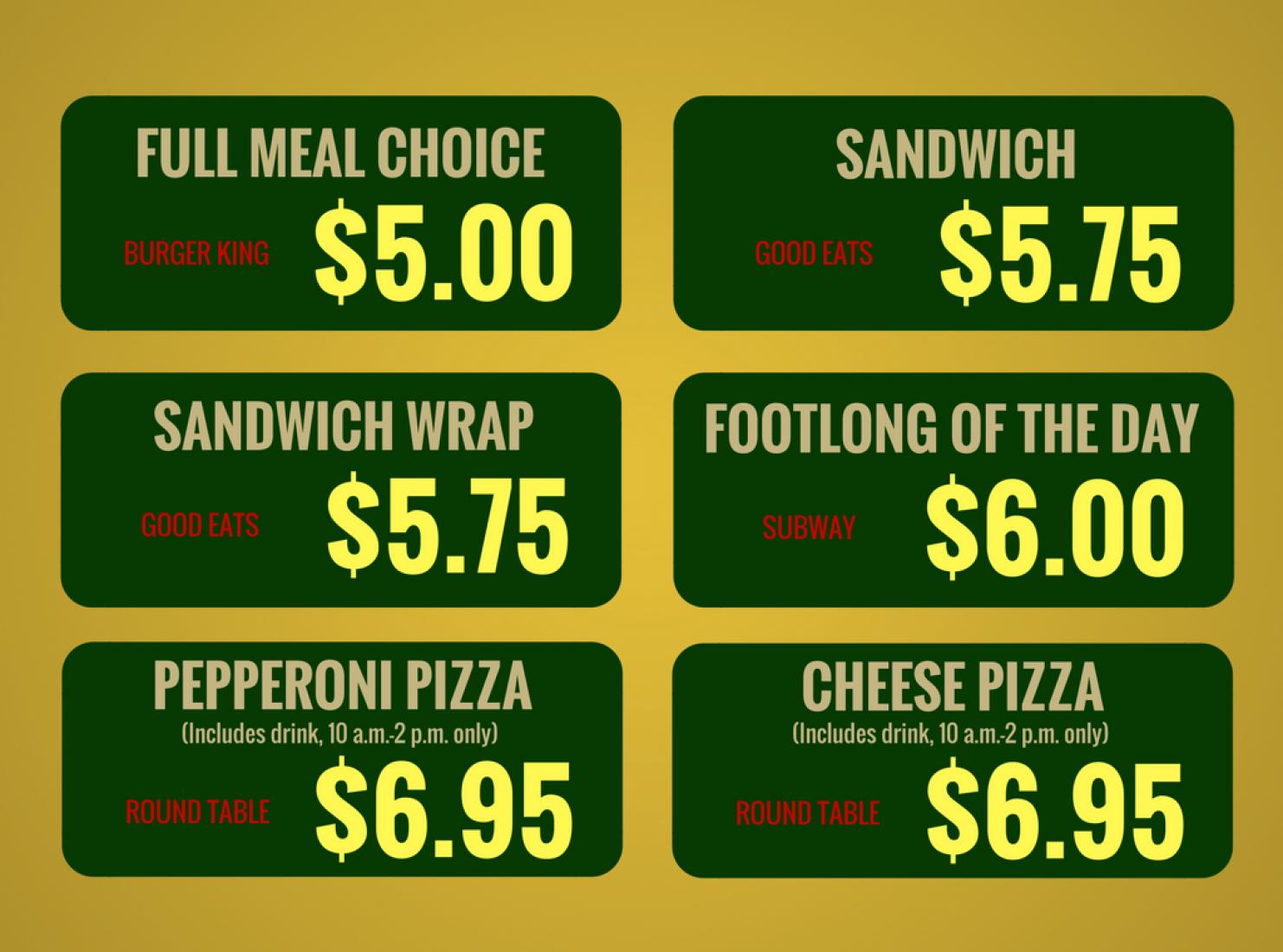 Sales Tax On Fast Food In California