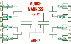 Munch Madness analysis: From the Sub-par 16 to the Edible 8