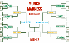 Munch Madness — Final Round: You decide the ultimate campus eatery