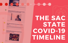 TIMELINE: How COVID-19 has affected Sac State