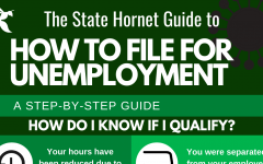 INFOGRAPHIC: How to file for unemployment amid the coronavirus outbreak