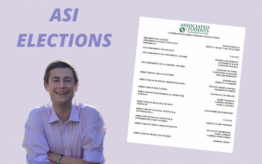 Sac+State%E2%80%99s+Associated+Students+Inc.%2C+Vice+President+of+University+Affairs+Noah+Marty+is+running+for+president+uncontested.+Marty+and+other+candidates+running+for+ASI+board+positions+are+using+Instagram+to+connect+to+students+and+try+to+gain+their+votes.