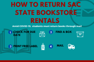 INFOGRAPHIC: How to return Hornet Bookstore rentals amid COVID-19