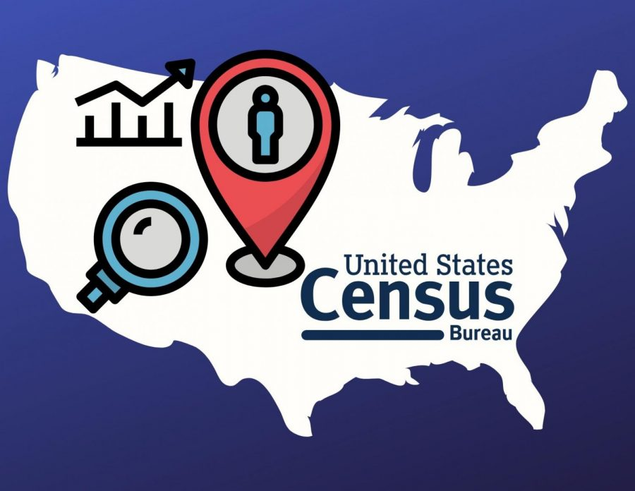 The+U.S+Census+is+conducted+every+10+years%2C+to+count+every+citizen+in+order+to+develop+a+data+base+that+will+assist+in+improving+communities.+Graphic+made+in+Canva.