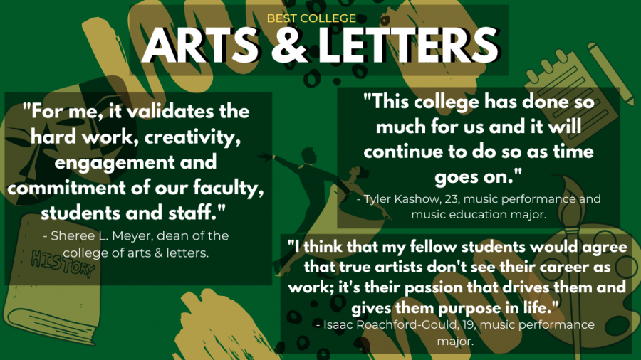 copy_of_boss__best_college_-_arts_and_letters_-_poster__1_