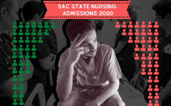 Sac State cut nursing school admissions from 80 students to 40 students for the fall 2020 semester due to seniors not being able to finish their clinicals. Background image by Ashley Neal. Photo via Canva. Graphic by Chris Wong.