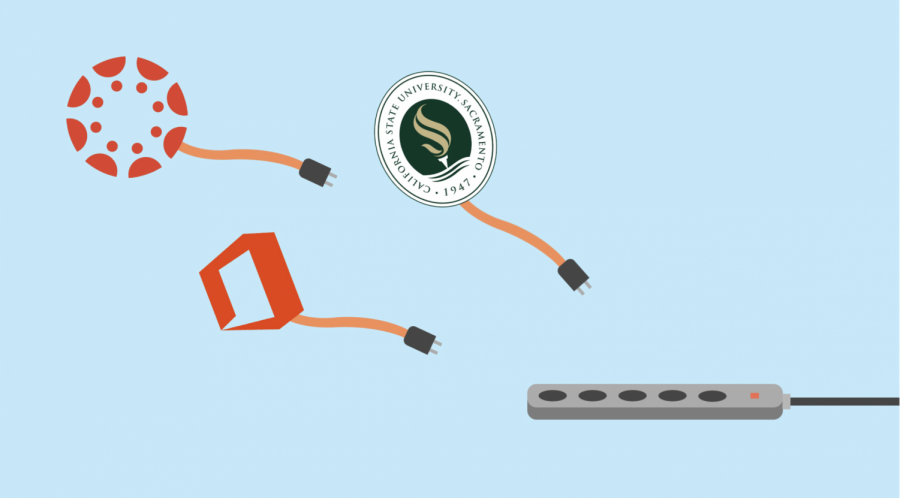 Sacramento State endured an outage for anyone who attempted a new connection to My Sac State accounts due to a configuration mistake by the university's cloud service provider Wednesday, according to Interim Vice President and Chief Information Officer Mark Hendricks. Graphic made in Canva.