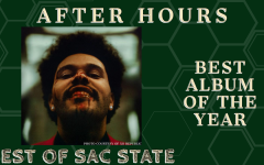 """The Weeknd's """"After Hours"""" was voted as the best album of the past year by Sac State students. (Graphic made in Canva)"""