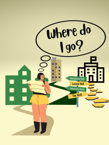 New and returning students may feel overwhelmed coming back to campus for the first time in 18 months. The State Hornet has created a guide and virtual map to assist students in navigating  important landmarks around campus. Graphic created in Canva.