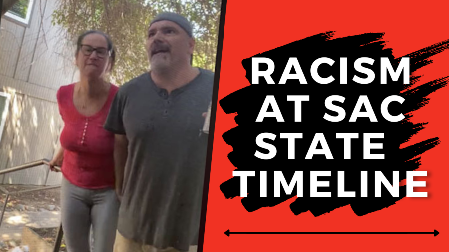 A Facebook video posted May 1, 2020 went viral, showing Sacramento State professor Tim Ford and his wife Crystal Ford arguing with their neighbors. The State Hornet has compiled a timeline of instances of racism at Sac State. Graphic created in Canva.